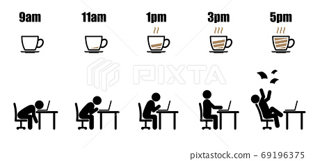 Working hours life cycle from nine am to five pm concept in black stick figure working on laptop at office desk with black and brown coffee cup on dish battery indicator style on white background 69196375
