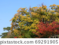 西宫市秋叶川公园 69291905