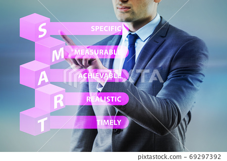 Concept of smart objectives in performance management 69297392