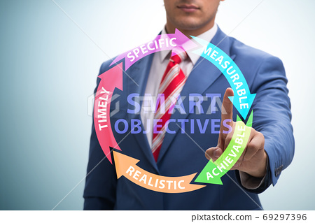 Concept of smart objectives in performance management 69297396