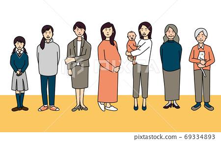 不同世代和生命阶段的女性 69334893