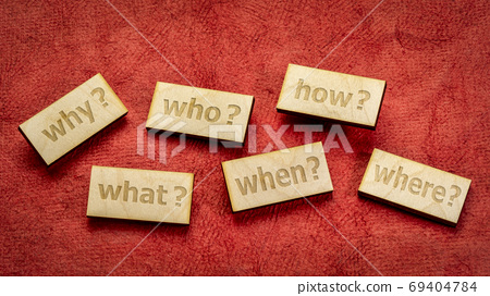 decision making or brainstorming questions 69404784