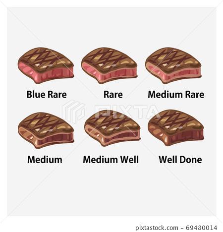 Steak Doneness illustration set.  Blue rare, rare, medium rare, 69480014