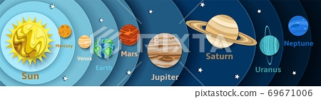 Solar system planets diagram, vector striped style illustration 69671006
