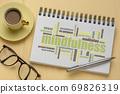 mindfulness word cloud in sketchbook 69826319