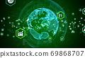 Environmental image SDGs 69868707