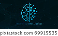 Artificial Intelligence Concept. AI linear symbol of human and robotic brain halves 69915535