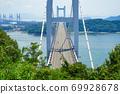 瀨戶大橋與瀨戶內的各個島嶼相連,可俯瞰u山 69928678