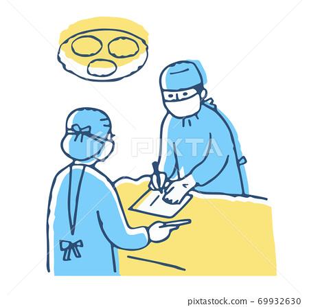 手術影像 69932630