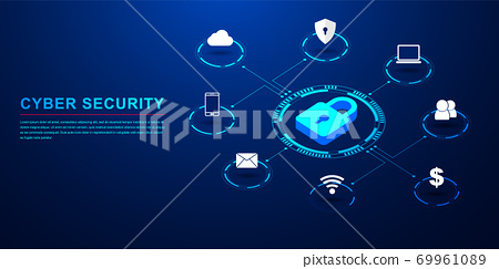 Protection network cyber security computer and safe your data concept 69961089