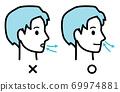口呼吸鼻呼吸(男性) 69974881