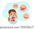 Young girl brushing teeth illustration 70036617