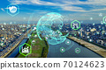 Environment image 70124623