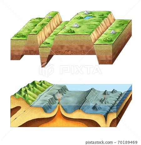 地球科學,斷層結構和海底地形 70189469