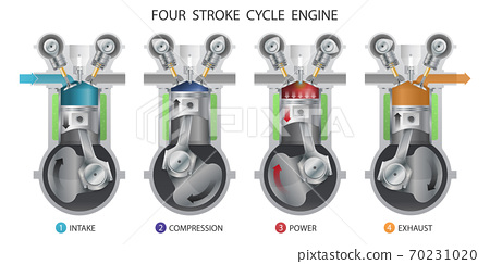 Four stroke cycle engine 70231020