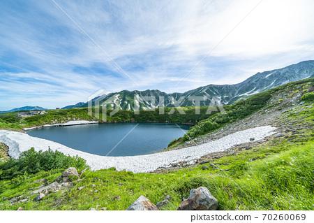 여름 타치 야마, 미 구리가 연못에서 다테야마 연봉을 원하는 70260069