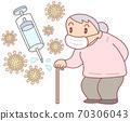 接种新的电晕疫苗(祖母) 70306043