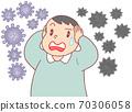 电晕和流行性感冒同时流行(男性) 70306058