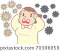 电晕和流行性感冒同时流行(女性) 70306059
