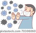 电晕和流行性感冒同时流行(男性) 70306060