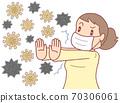 电晕和流行性感冒同时流行(女性) 70306061