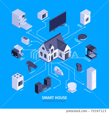 Isometric Smart House Composition 70397123