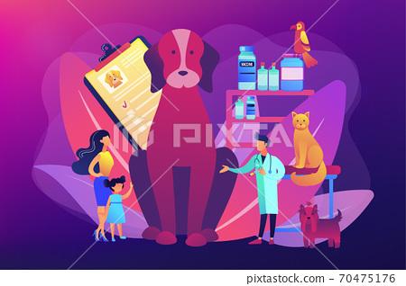 Vet clinic concept vector illustration 70475176