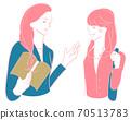 外國女性和日本女性說英語 70513783