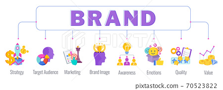 Brand word lettering typography with color icons. Flat vector illustration. 70523822