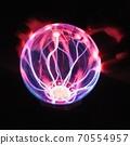 等離子球實驗 70554957
