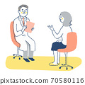 Doctor and patient examination 70580116