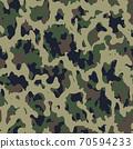Fashionable camouflage pattern, military print .Seamless illustration 70594233