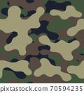 Fashionable camouflage pattern, military print .Seamless illustration 70594235