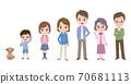 3 세대 가족의 일러스트 70681113