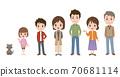 3 세대 가족의 일러스트 70681114