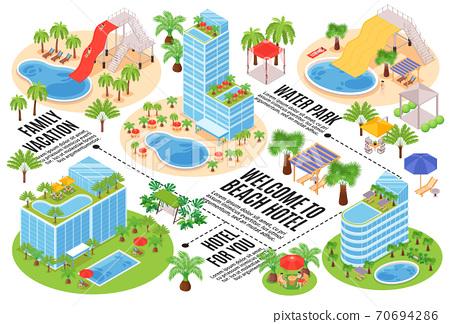 Hotel Water Park Flowchart 70694286