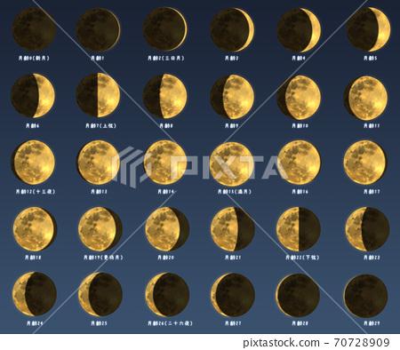 插圖集的金色月亮 70728909