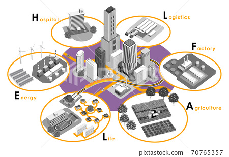 Illustrations of ever-changing future urban development, 3D artwork 70765357