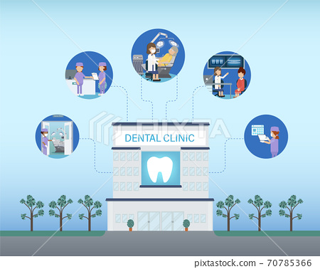 Dental clinic with icons 70785366