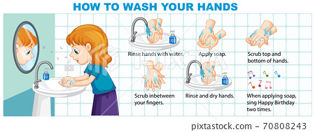 How to wash your hands information infographic 70808243