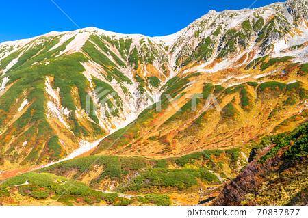 《富山縣》室堂/立山黑部高山路線 70837877