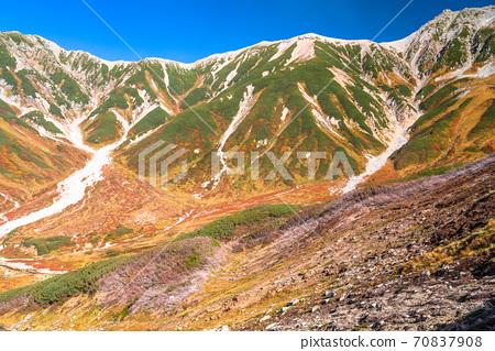 《富山縣》室堂/立山黑部高山路線 70837908