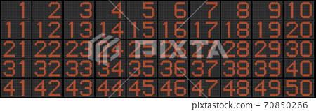 數值說明閃電公告板1-50橙色 70850266