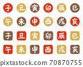 十二字漢子素材手寫風格 70870755