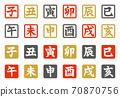 十二字漢子料方型 70870756