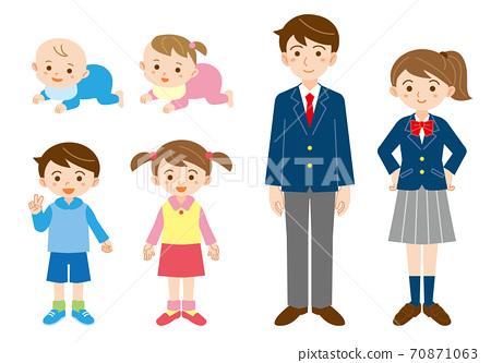 男孩和女孩成長插圖集/白色背景 70871063