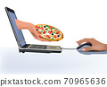 search for segliere and order pizza transport transport 70965636
