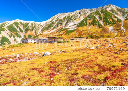 《富山縣》室堂/立山黑部高山路線 70971149