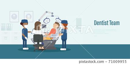 Dentist team banner 71009955