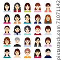 Middle-aged female avatar icon front 71071142